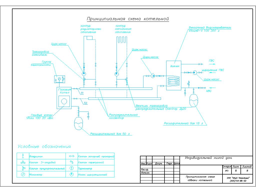 Вот еще раз принципиальная схема котельной (как схема 1 выше) .  1) При нагреве воды в.