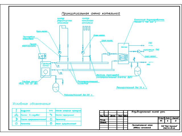горения Stropuva: Схема обвязки котла Stropuva.