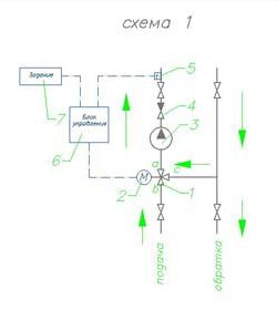 Электрический теплый пол и схемы обвязки.